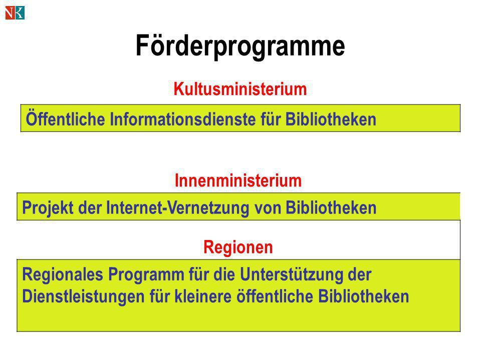 Förderprogramme Öffentliche Informationsdienste für Bibliotheken