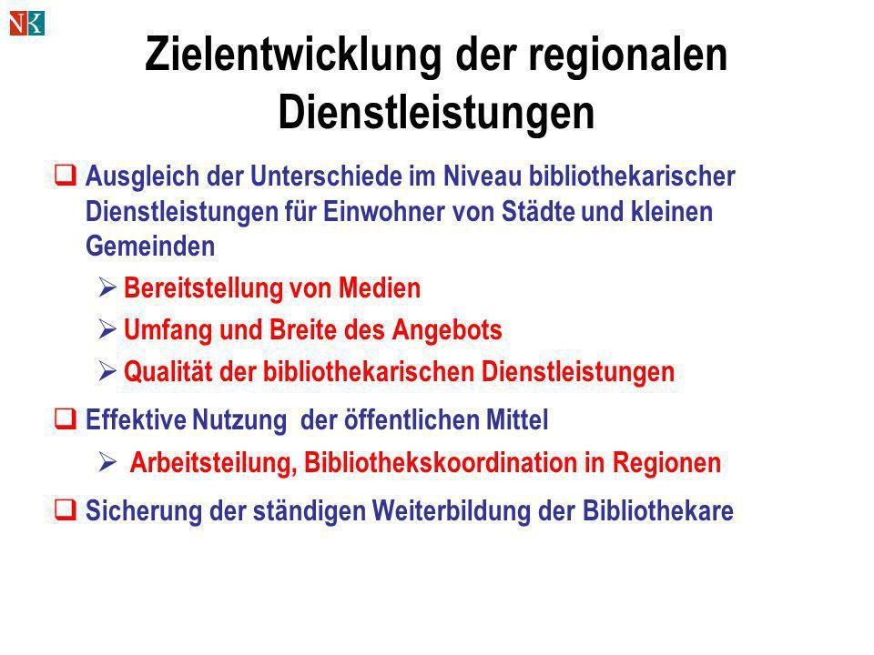 Zielentwicklung der regionalen Dienstleistungen
