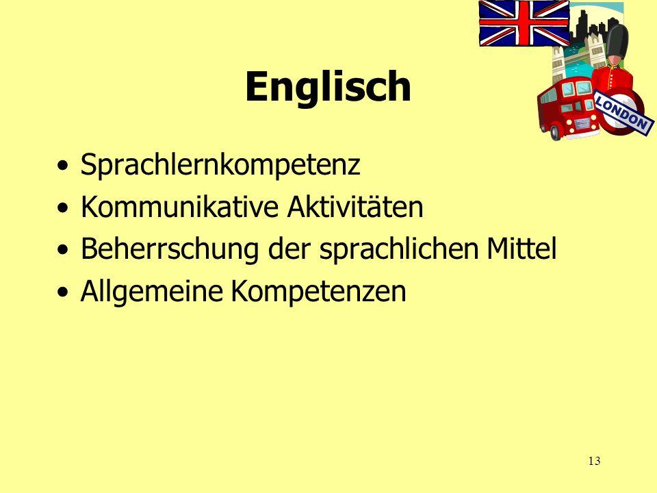 Englisch Sprachlernkompetenz Kommunikative Aktivitäten