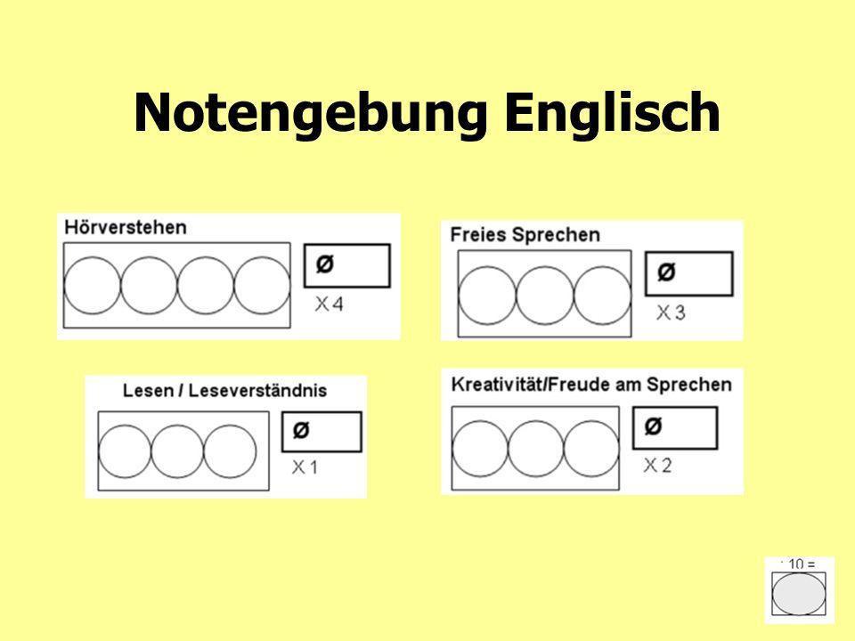 Notengebung Englisch