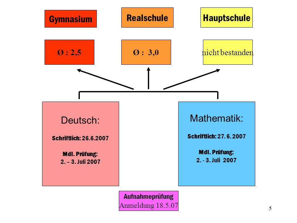 Realschule Hauptschule Gymnasium Deutsch: Mathematik: Ø : 2,5 Ø : 3,0