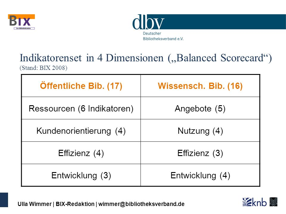 "Indikatorenset in 4 Dimensionen (""Balanced Scorecard ) (Stand: BIX 2008)"