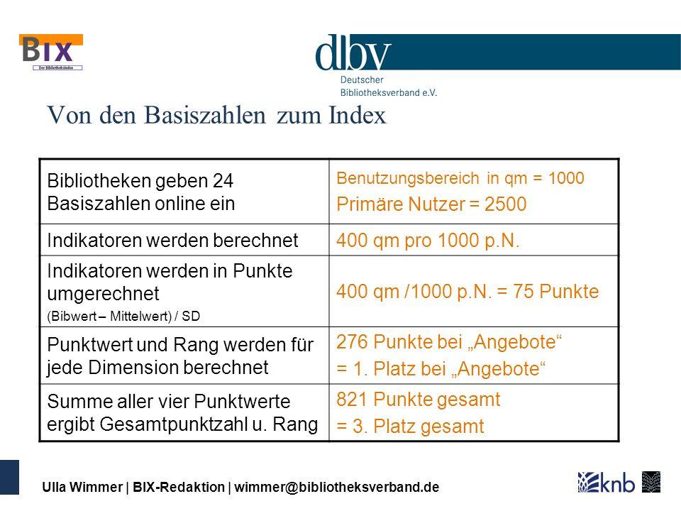Von den Basiszahlen zum Index