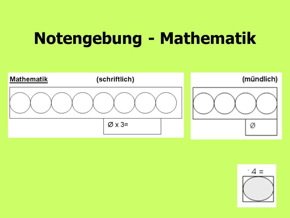 Notengebung - Mathematik