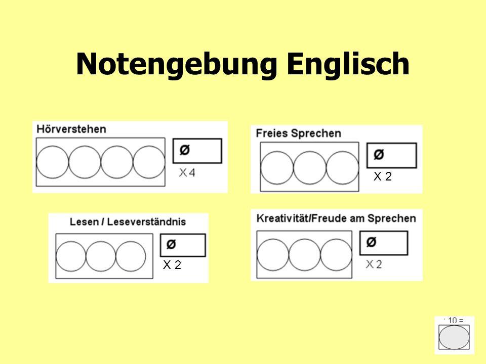 Notengebung Englisch X 2 X 2