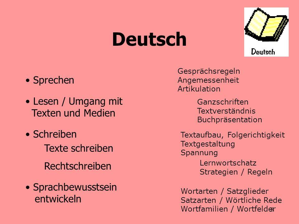 Deutsch Sprechen Lesen / Umgang mit Texten und Medien Schreiben