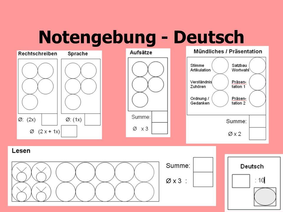 Notengebung - Deutsch