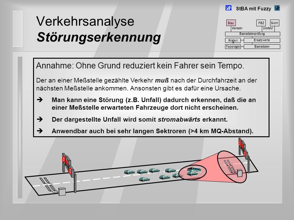 Verkehrsanalyse Störungserkennung