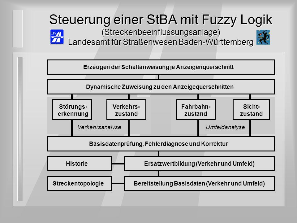 Steuerung einer StBA mit Fuzzy Logik (Streckenbeeinflussungsanlage) Landesamt für Straßenwesen Baden-Württemberg