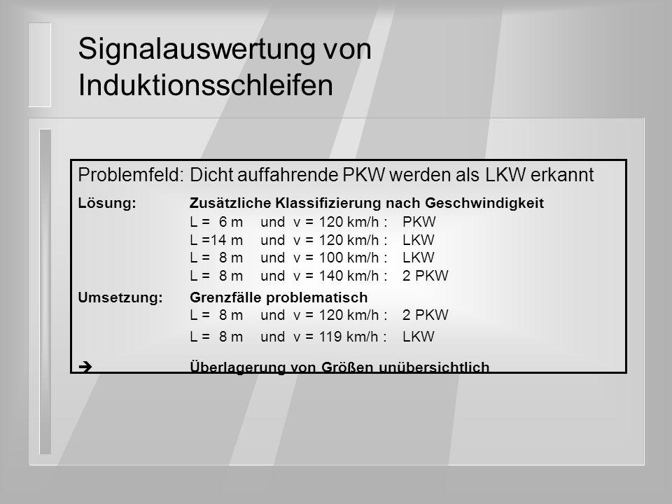 Signalauswertung von Induktionsschleifen