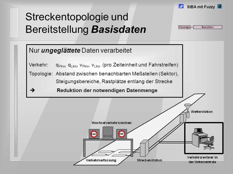Streckentopologie und Bereitstellung Basisdaten