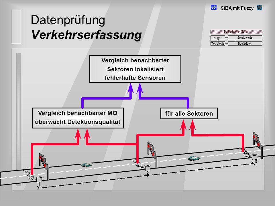 Datenprüfung Verkehrserfassung
