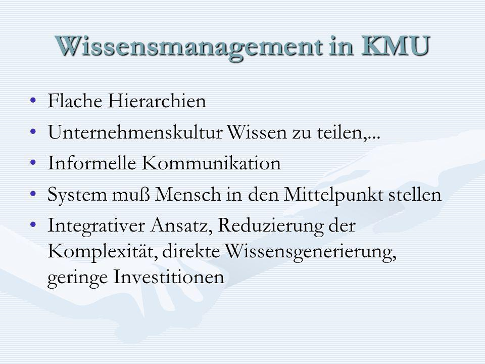 Wissensmanagement in KMU