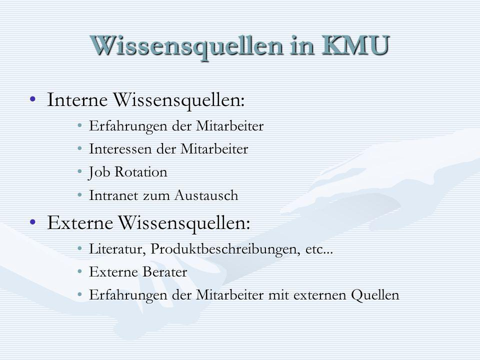 Wissensquellen in KMU Interne Wissensquellen: Externe Wissensquellen: