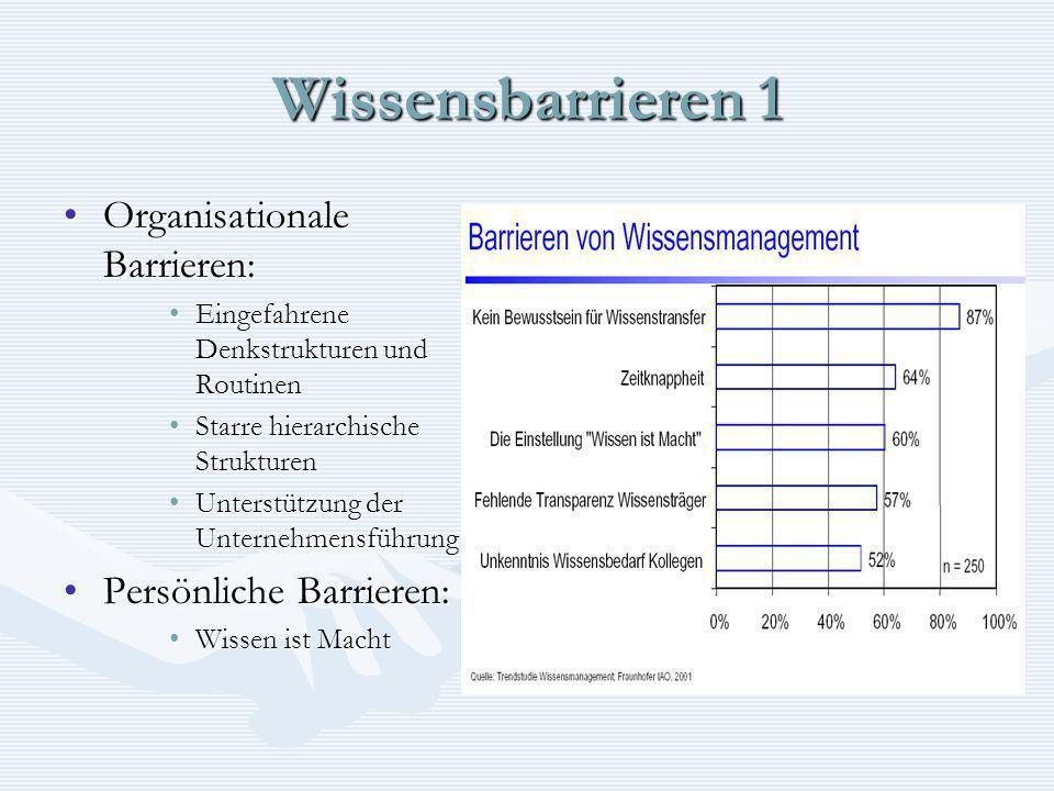 Wissensbarrieren 1 Organisationale Barrieren: Persönliche Barrieren:
