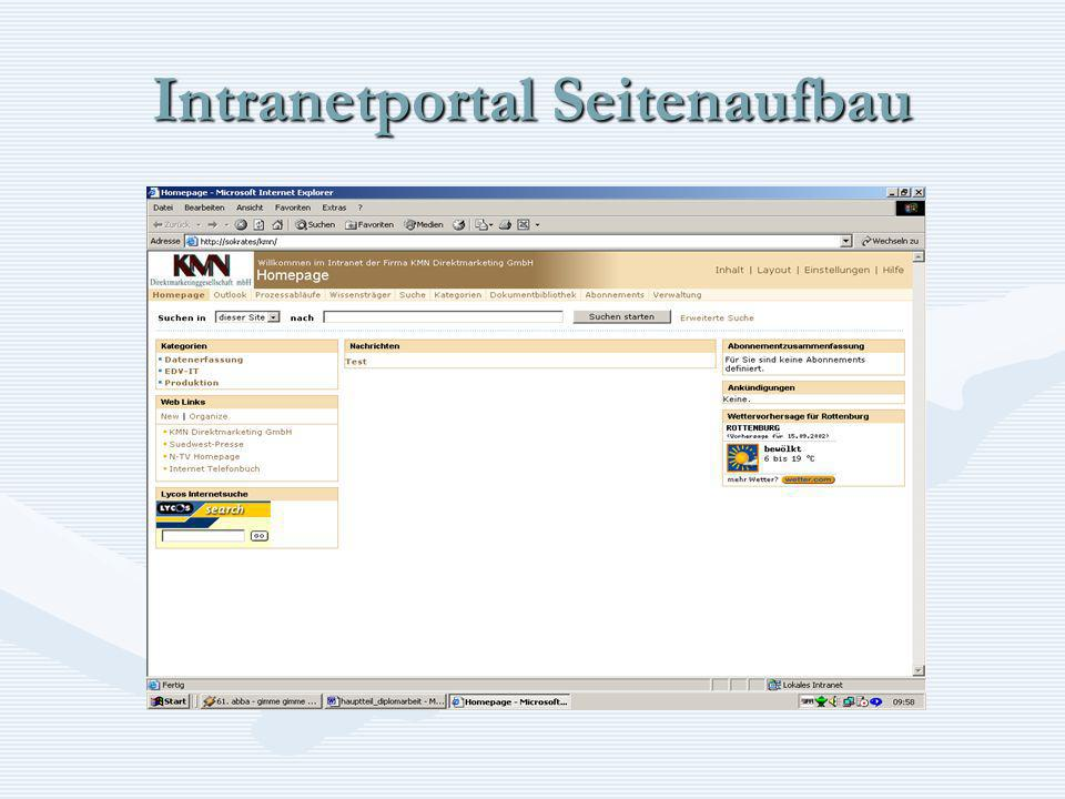 Intranetportal Seitenaufbau