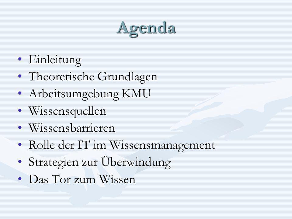 Agenda Einleitung Theoretische Grundlagen Arbeitsumgebung KMU