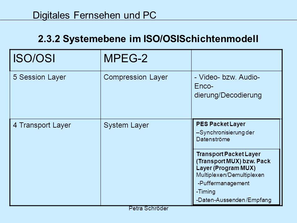 2.3.2 Systemebene im ISO/OSISchichtenmodell