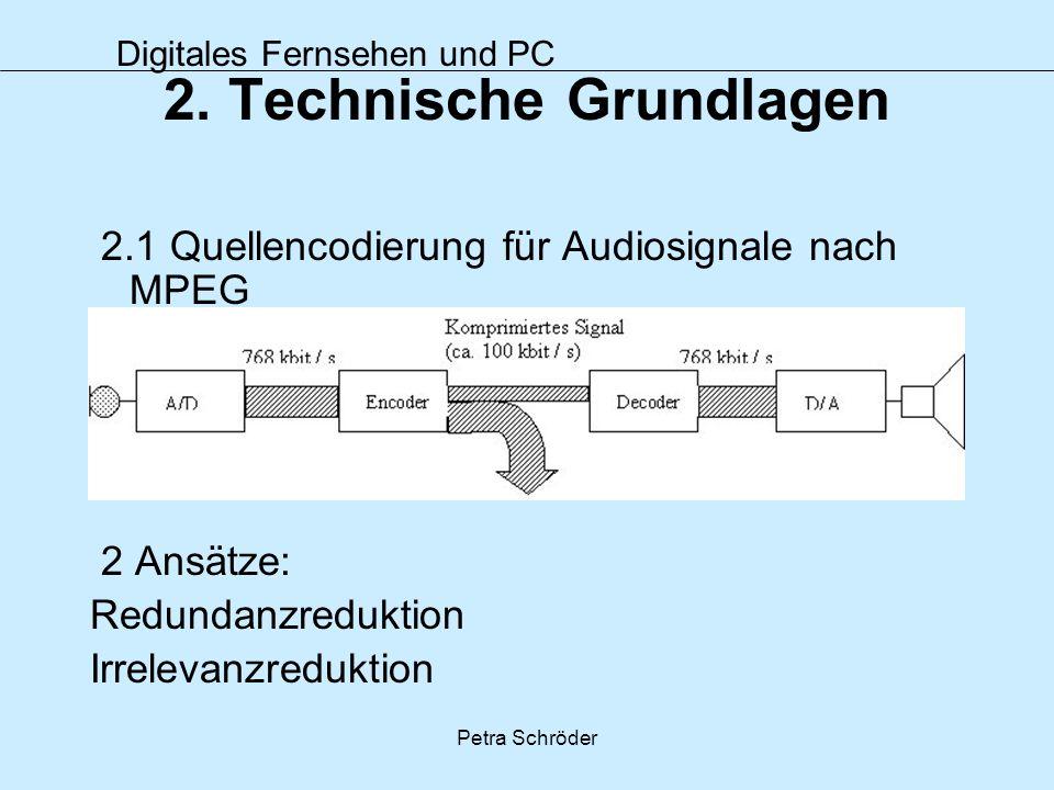 2. Technische Grundlagen