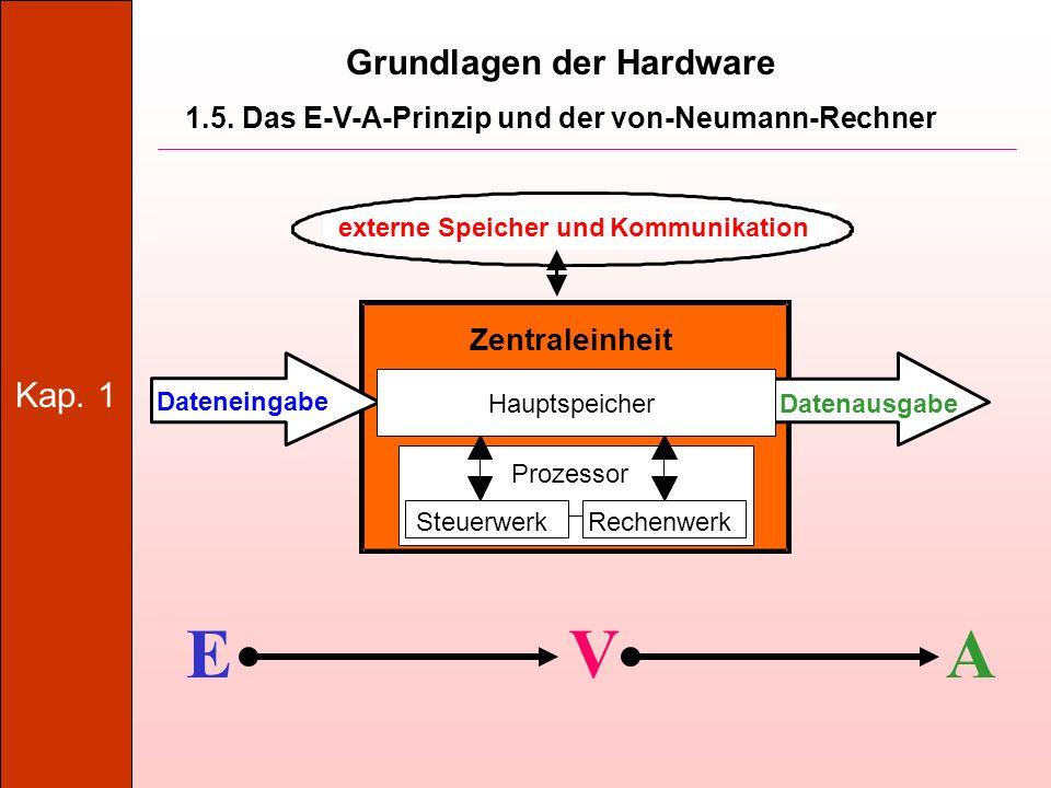 E V A Grundlagen der Hardware Kap. 1 Zentraleinheit