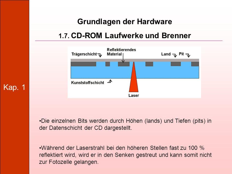 Grundlagen der Hardware 1.7. CD-ROM Laufwerke und Brenner