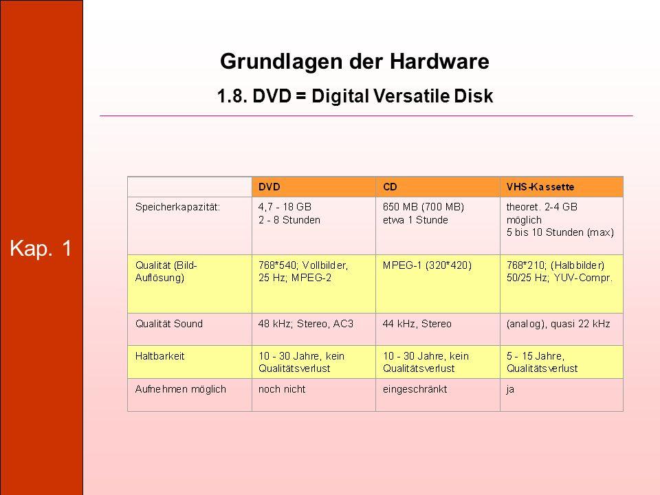 Grundlagen der Hardware 1.8. DVD = Digital Versatile Disk