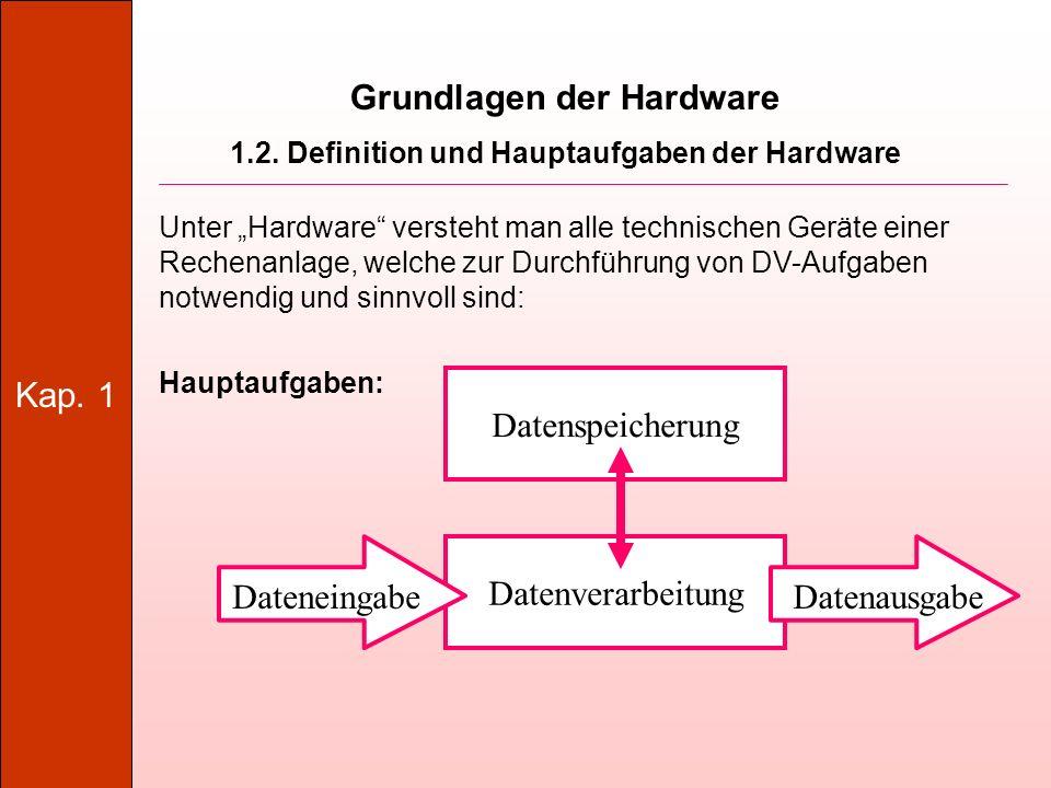 Grundlagen der Hardware 1.2. Definition und Hauptaufgaben der Hardware