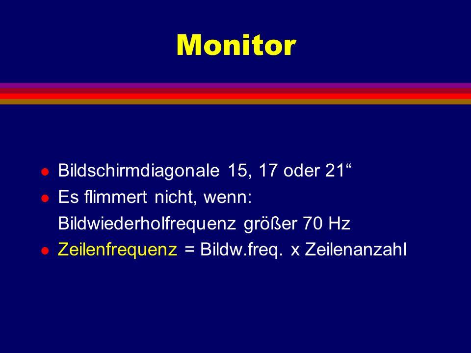 Monitor Bildschirmdiagonale 15, 17 oder 21 Es flimmert nicht, wenn:
