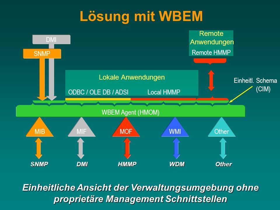 Lösung mit WBEM Remote Anwendungen. DMI. Remote HMMP. SNMP. Lokale Anwendungen. Einheitl. Schema.