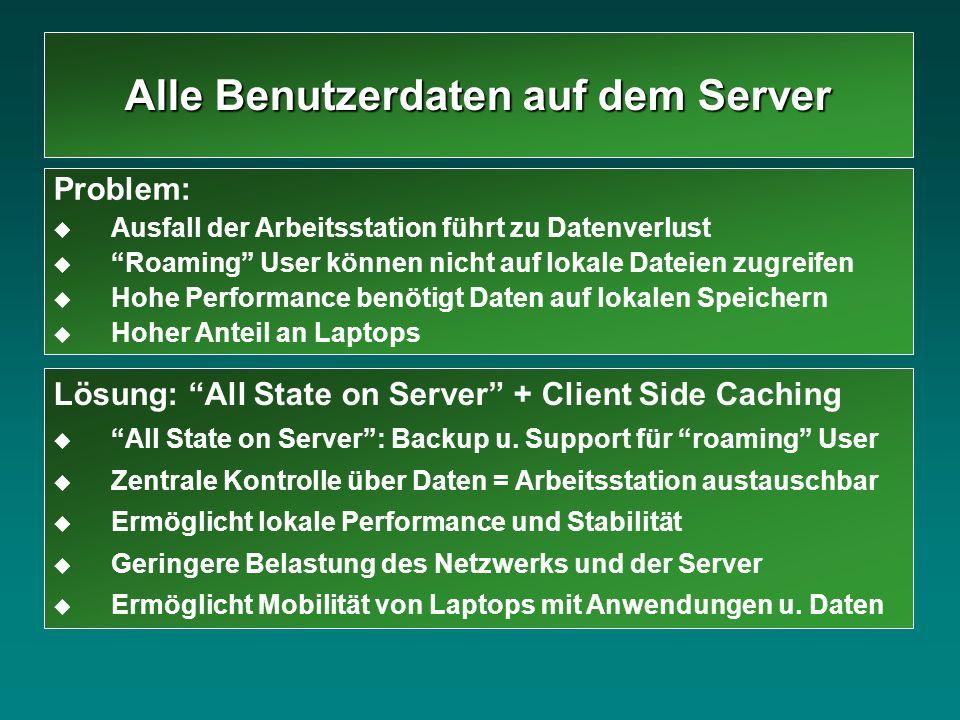 Alle Benutzerdaten auf dem Server