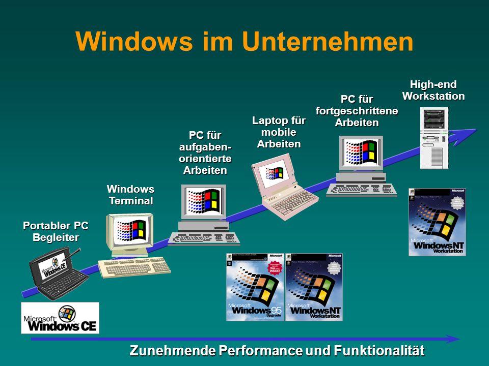 Windows im Unternehmen