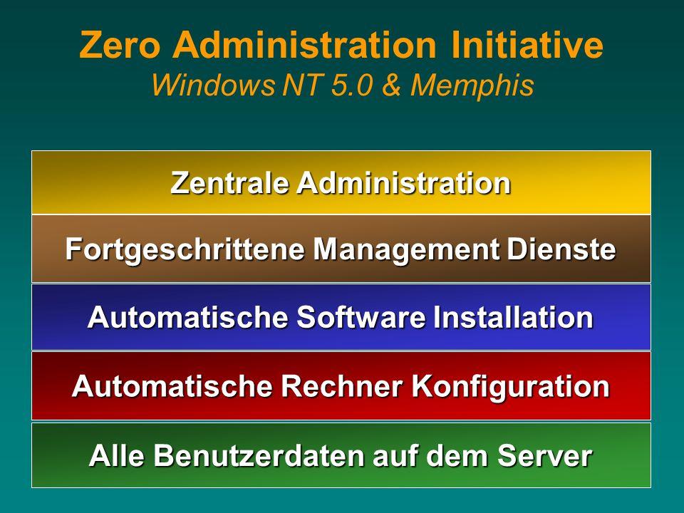 Zero Administration Initiative Windows NT 5.0 & Memphis
