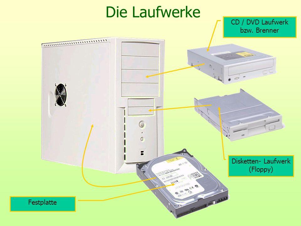 Die Laufwerke CD / DVD Laufwerk bzw. Brenner