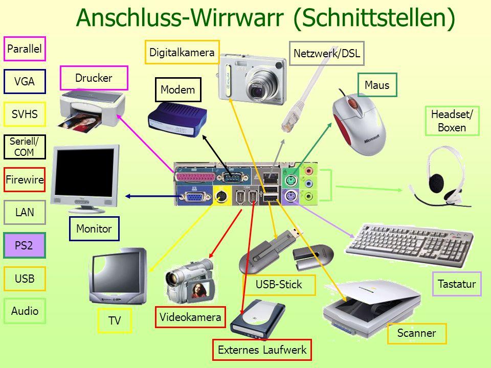 Anschluss-Wirrwarr (Schnittstellen)