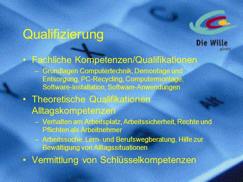 Qualifizierung Fachliche Kompetenzen/Qualifikationen