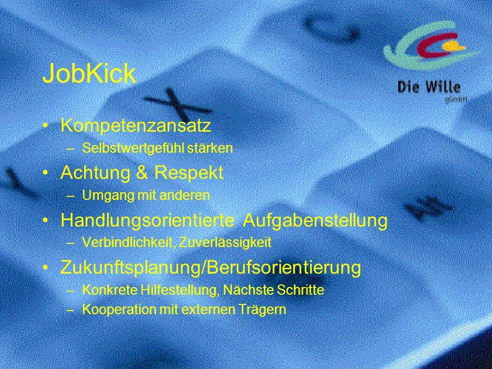 JobKick Kompetenzansatz Achtung & Respekt