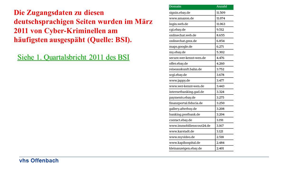 Siehe 1. Quartalsbricht 2011 des BSI