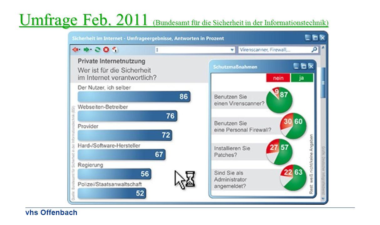 Umfrage Feb. 2011 (Bundesamt für die Sicherheit in der Informationstechnik)