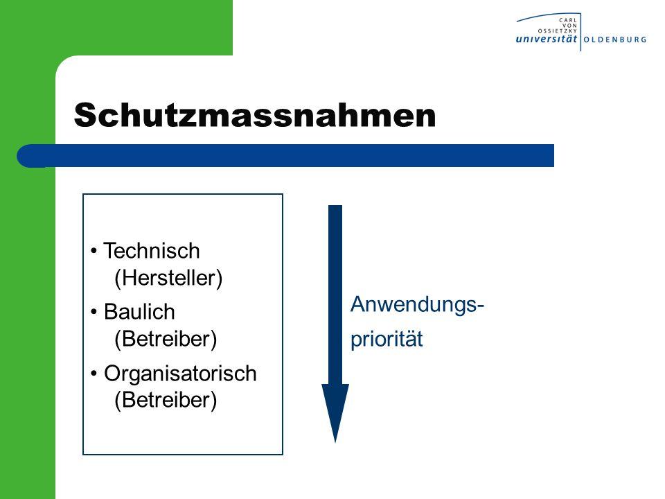Schutzmassnahmen Technisch (Hersteller) Baulich (Betreiber)