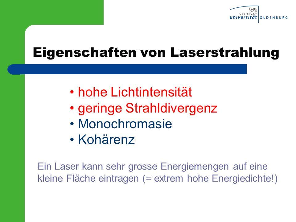 Eigenschaften von Laserstrahlung