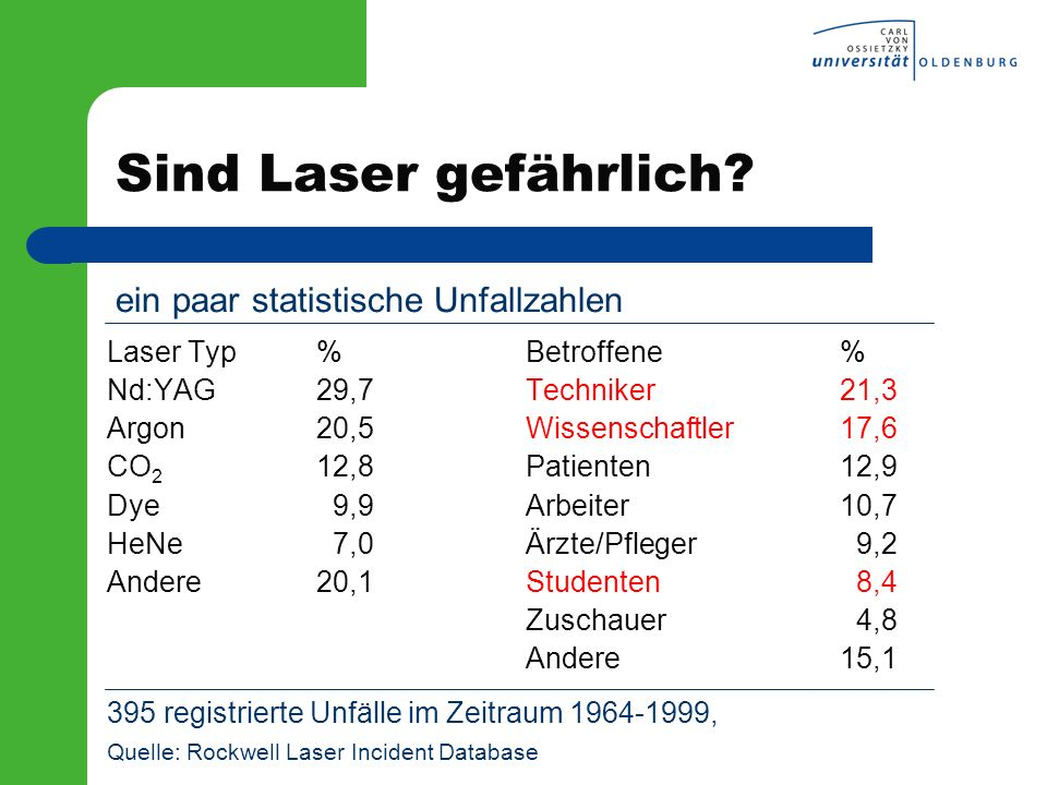 Sind Laser gefährlich ein paar statistische Unfallzahlen