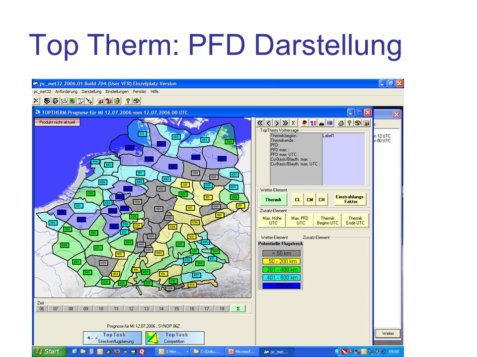 Top Therm: PFD Darstellung