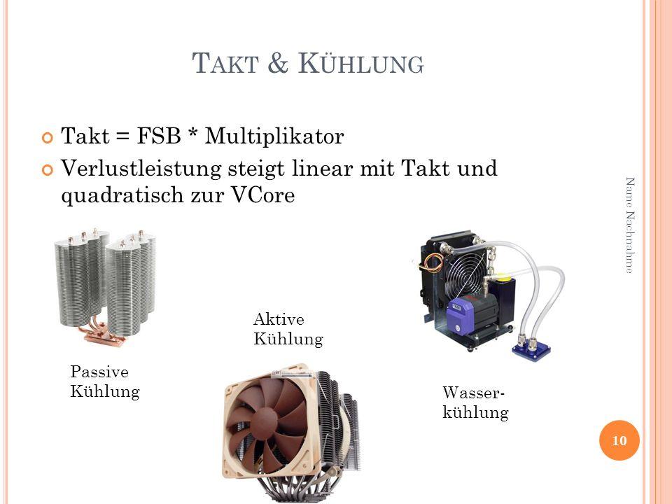 Takt & Kühlung Takt = FSB * Multiplikator