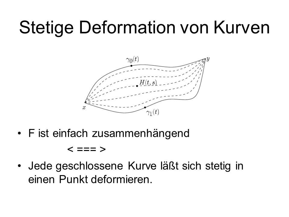 Stetige Deformation von Kurven