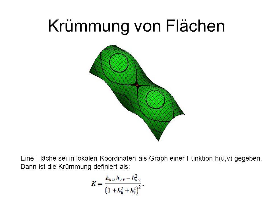 Krümmung von Flächen Eine Fläche sei in lokalen Koordinaten als Graph einer Funktion h(u,v) gegeben.