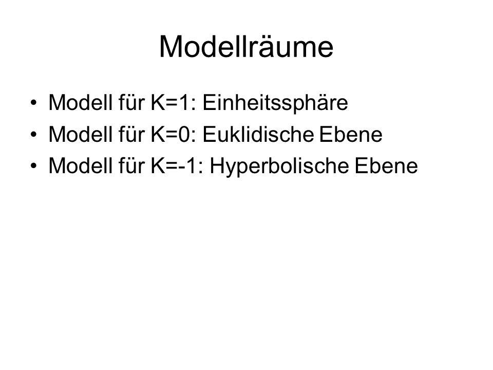Modellräume Modell für K=1: Einheitssphäre