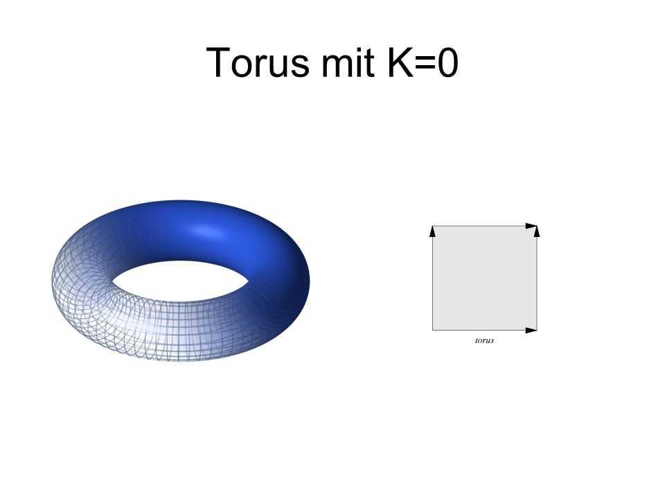 Torus mit K=0