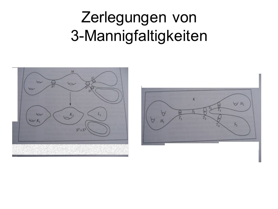 Zerlegungen von 3-Mannigfaltigkeiten