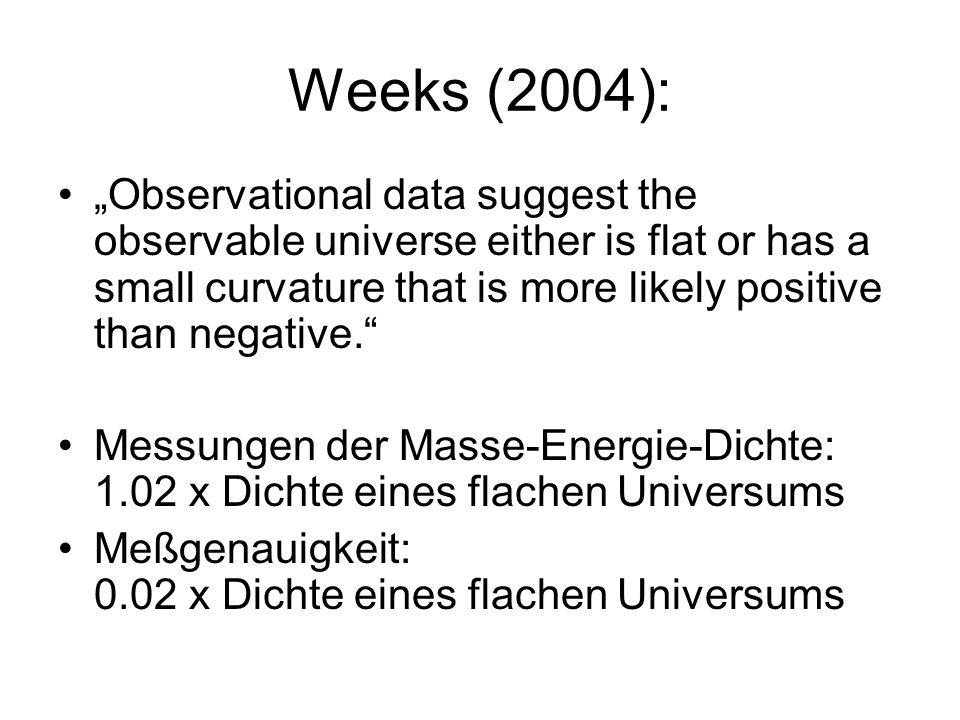 Weeks (2004):