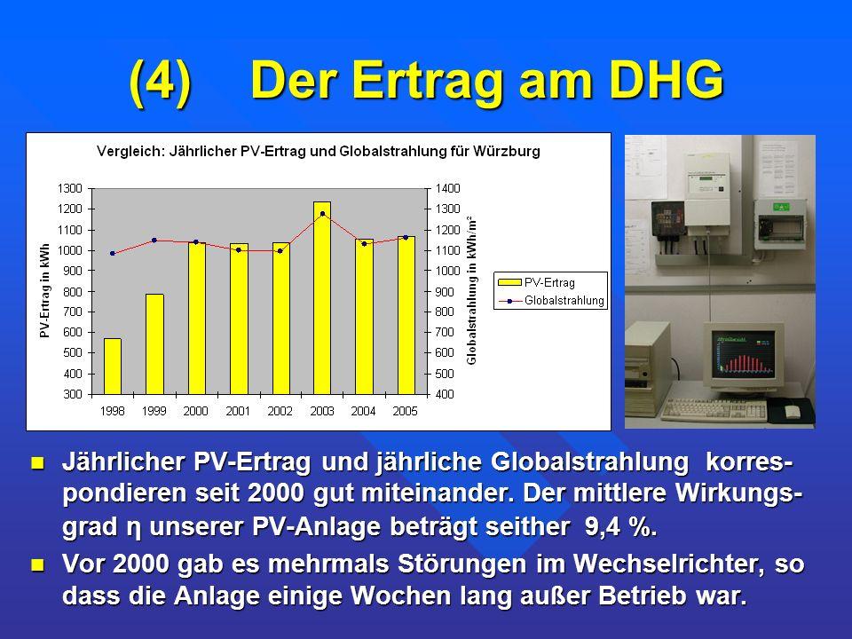 (4) Der Ertrag am DHG